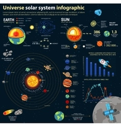 Astronomy solar system and universe infographics vector image