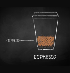 chalk drawn sketch espresso coffee recipe vector image