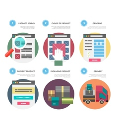 Internet shopping process of purchasing and vector image