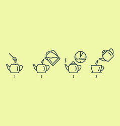 Tea or coffee brewing instruction coffee vector