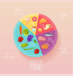 Healthy food and dieting concept plan your meal vector