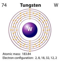 Diagram representation of the element tungsten vector image vector image