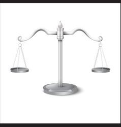 Equilibrium scales gradient vector