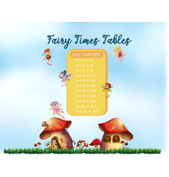 math fairy times tables vector image