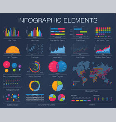 infographics template set graphic design vector image