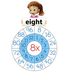 Math multiplication number eight vector