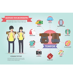 Travel infographic design with backpacker icon set vector image