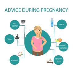 Pregnancy healthcare recommendations flat poster vector