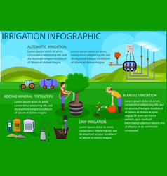 Irrigation sprinkler system vector