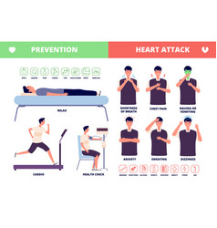 Heart attack cardiac disease brochure symptoms vector