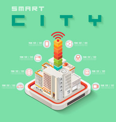 Isometric smart city communication capital concept vector