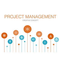 Project management infographic 10 steps circle vector