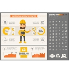 Construction flat design Infographic Template vector image