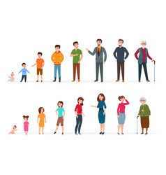 People generations different ages man woman vector