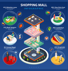 Shopping mall infographic layout vector