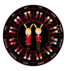 chinese zodiac horoscope wheel rabbit vector image