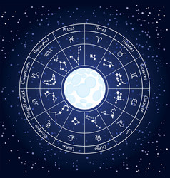 Banner with a circle zodiac signs and moon vector