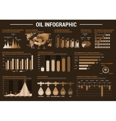Oil industry infographic poster template vector