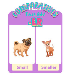 Comparative adjectives for word small vector