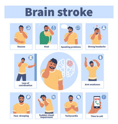 brain stroke warning signs and symptoms vector image