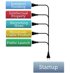 Startup Entrepreneur Plug plan vector image vector image