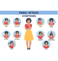 Panic attack signs and symptoms infographic vector