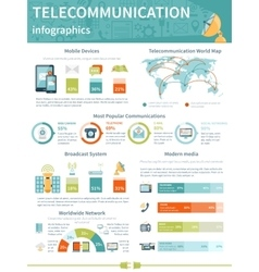 Telecommunication infographics layout vector
