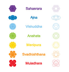 Set color icons with names chakras vector