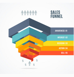 Sales funnel banner concept ad poster card vector