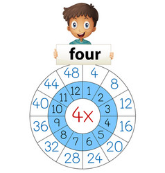 Math multiplication number four vector
