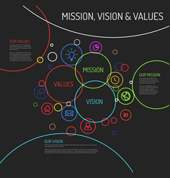 Dark mission vision and values statement diagram vector