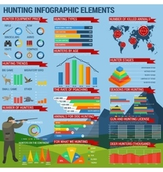 Hunting infographic with aiming hunter and charts vector
