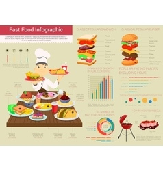 Fast food infographics with bar and circle charts vector