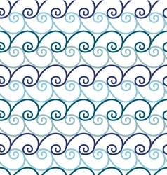 wave sea seamless pattern vector image