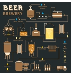 Beer brewing process brewery factory production vector