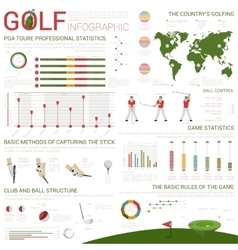 Golf sports infographics on map and charts vector image