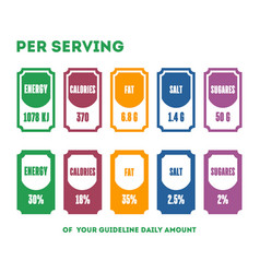 Nutrition facts in colorful tags per serving vector