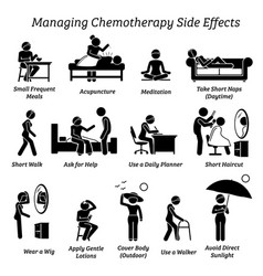 managing chemotherapy side effects icons depict vector image