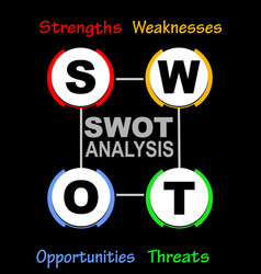Swot analysis diagram with multicolored elements vector