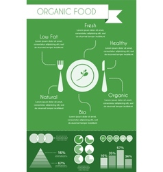 organic food inforgaphics on green vector image