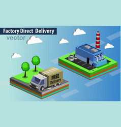 Factory direct delivery vector