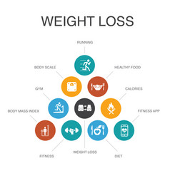 Weight loss infographic 10 steps conceptbody vector