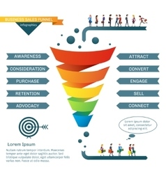 Business sales funnel infographics vector