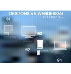 Responsive webdesign infographics vector