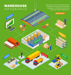 Warehouse isometric infographics layout vector