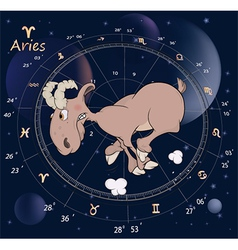 Zodiac sign Aries vector