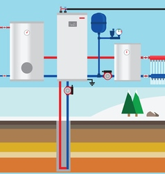 Ground source heat pump in the cottage Vertical co vector image vector image