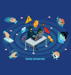 isometric biometric hacking protection concept vector image
