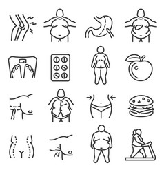 obesity adiposity obeseness linear icons set vector image