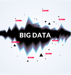 big data concept poster with visualization of vector image